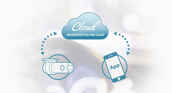 BlackVue DR750S-2CH Cloud Dash Cam Review